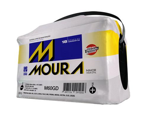 Baterias moura preços em Sorocaba